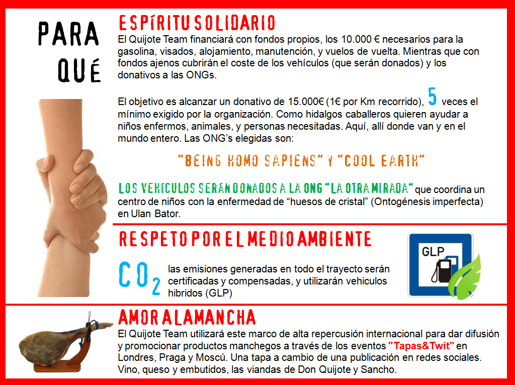 Infografia 2 del Quijote Team